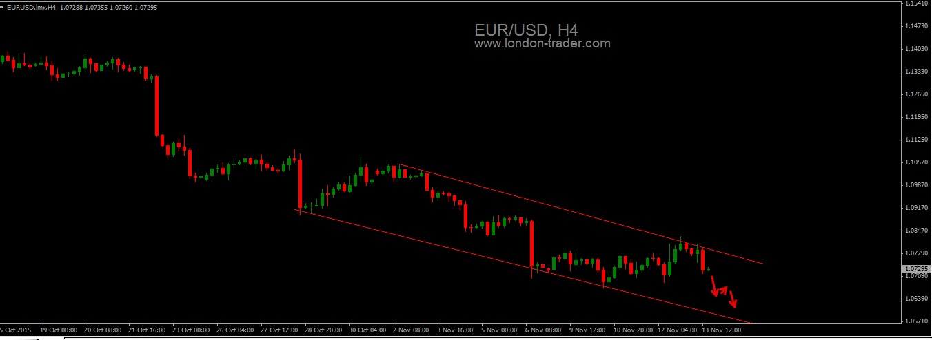 eurusd_down