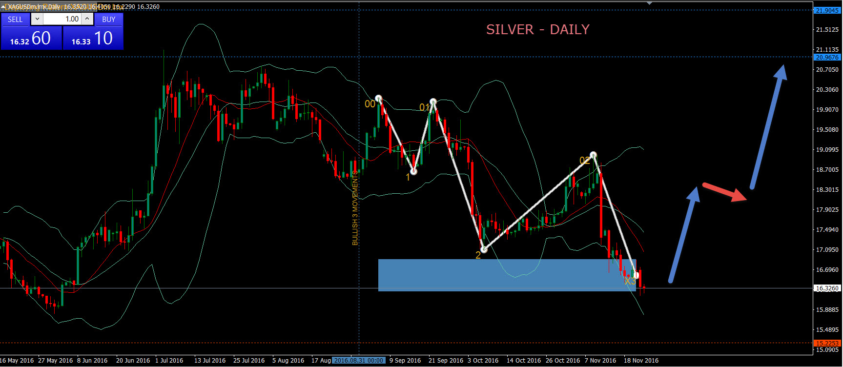 silver-daily