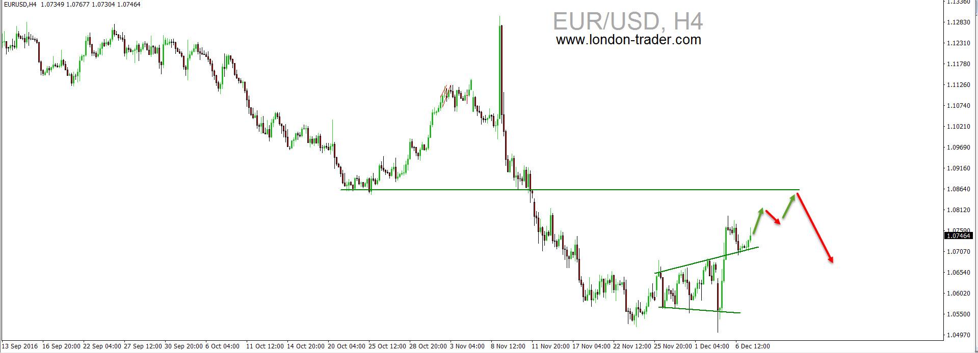 eurusd-focus